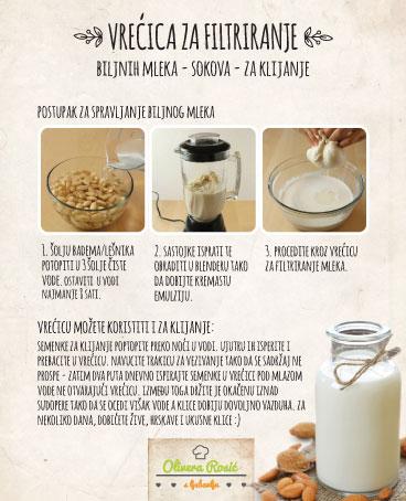 Vrećica za mleko